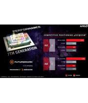 Lenovo представила ПК ThinkCentre и ноутбуки ThinkPad с чипами AMD PRO
